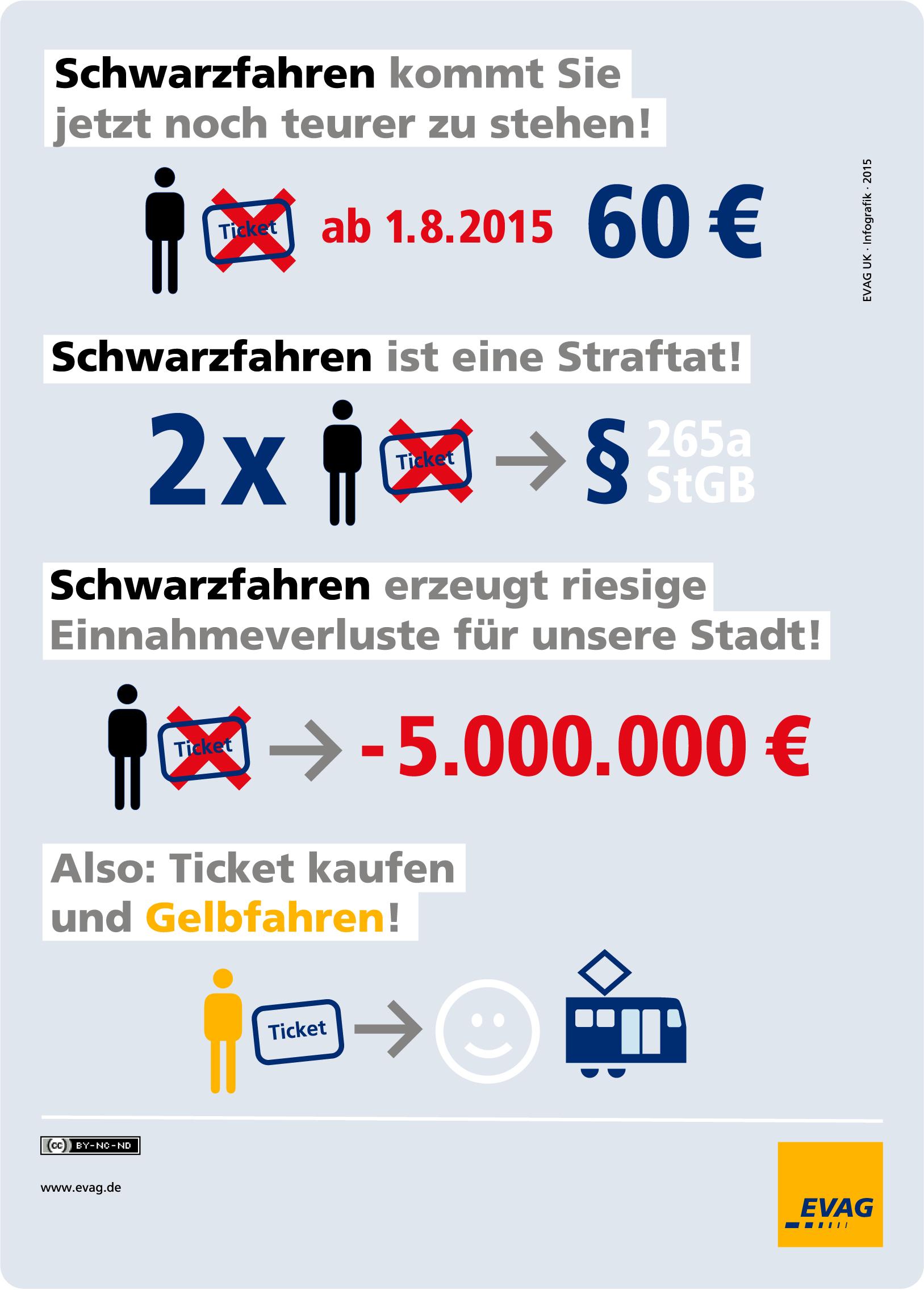 EVAG_Infografik_Schwarzfahren