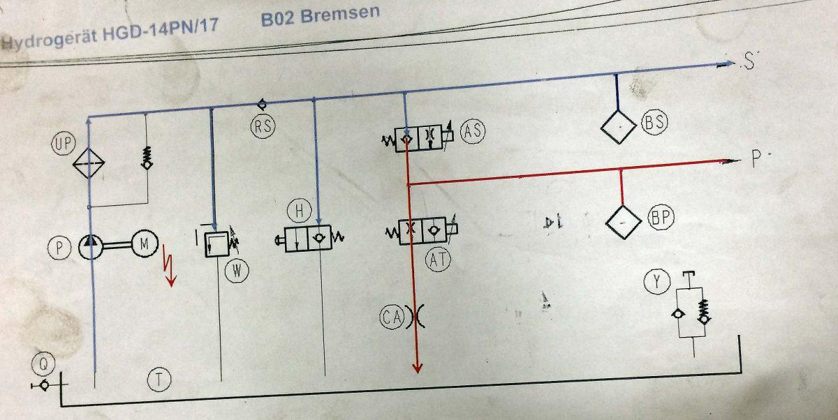 Nils erklärt mir mit dieser Zeichnung das Hydrogerät